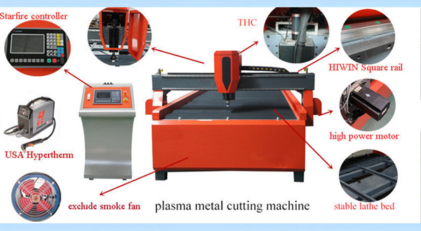 1530 Plasma Cutting Machine Parts
